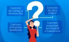 Tipos de contratos que existen en el país, #CuenteConmigo